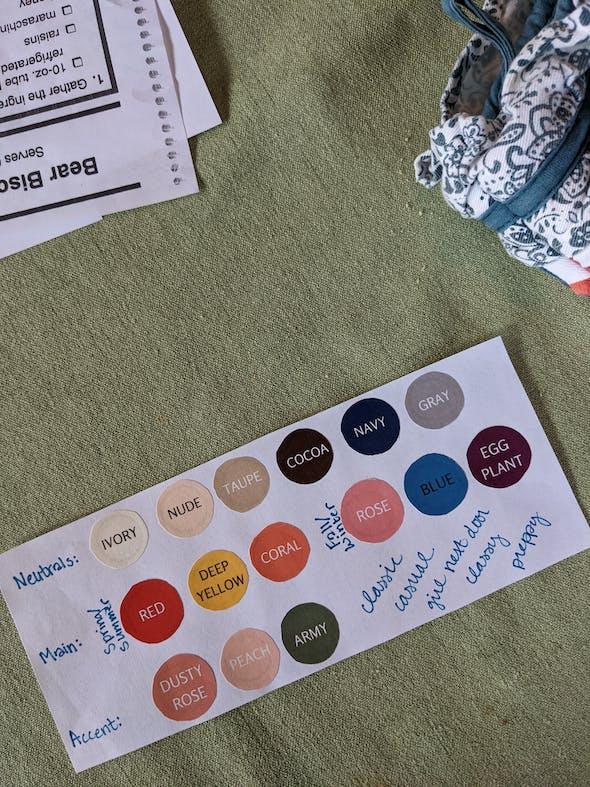 The Starter Style Kit for Moms